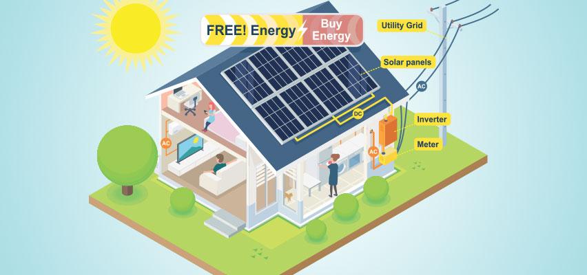 Solar installation Auckland
